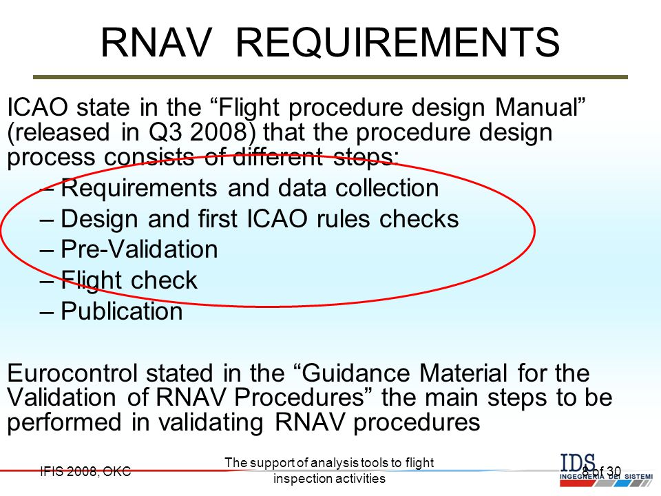 The support of analysis tools to flight inspection activities