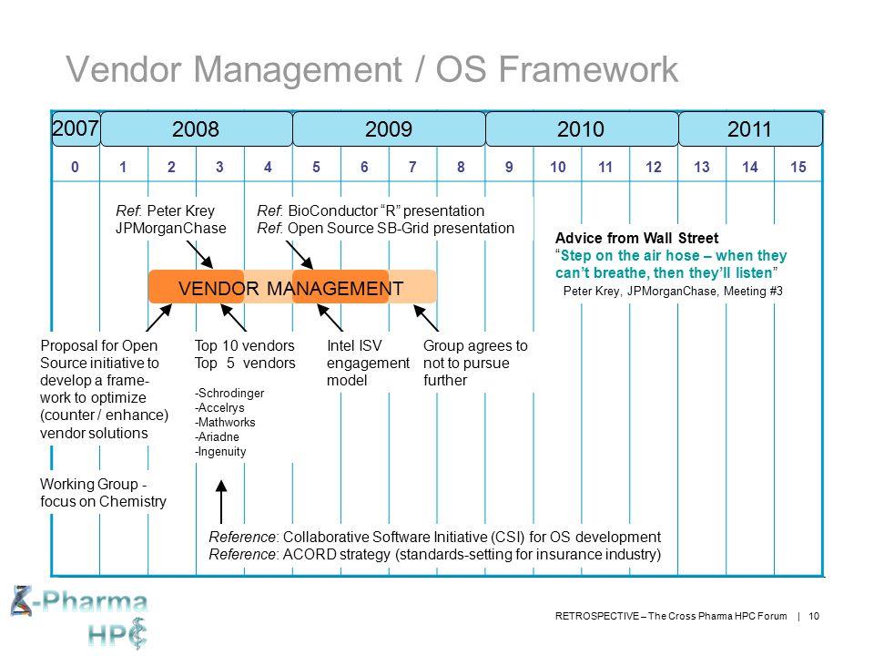 Vendor Management / OS Framework