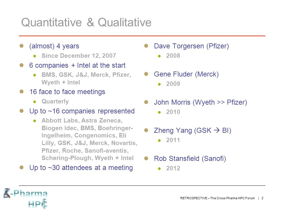 Quantitative & Qualitative