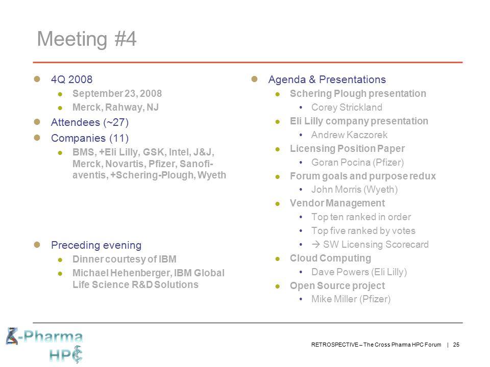 Meeting #4 4Q 2008 Attendees (~27) Companies (11) Preceding evening