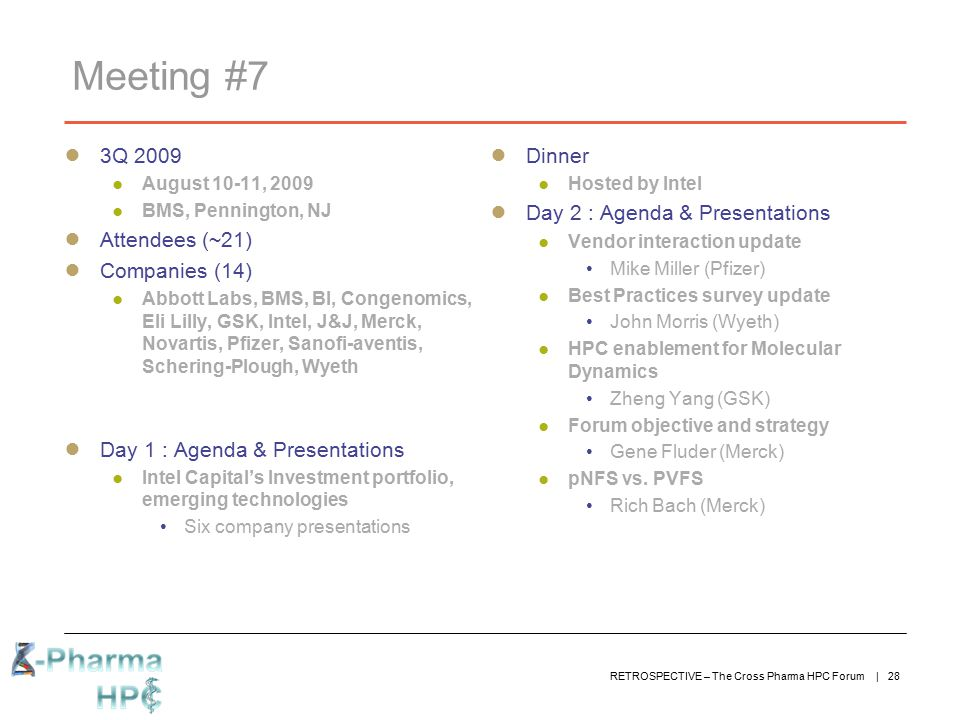 Meeting #7 3Q 2009 Attendees (~21) Companies (14)