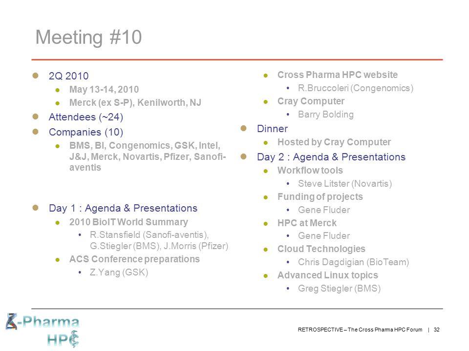 Meeting #10 2Q 2010 Attendees (~24) Dinner Companies (10)