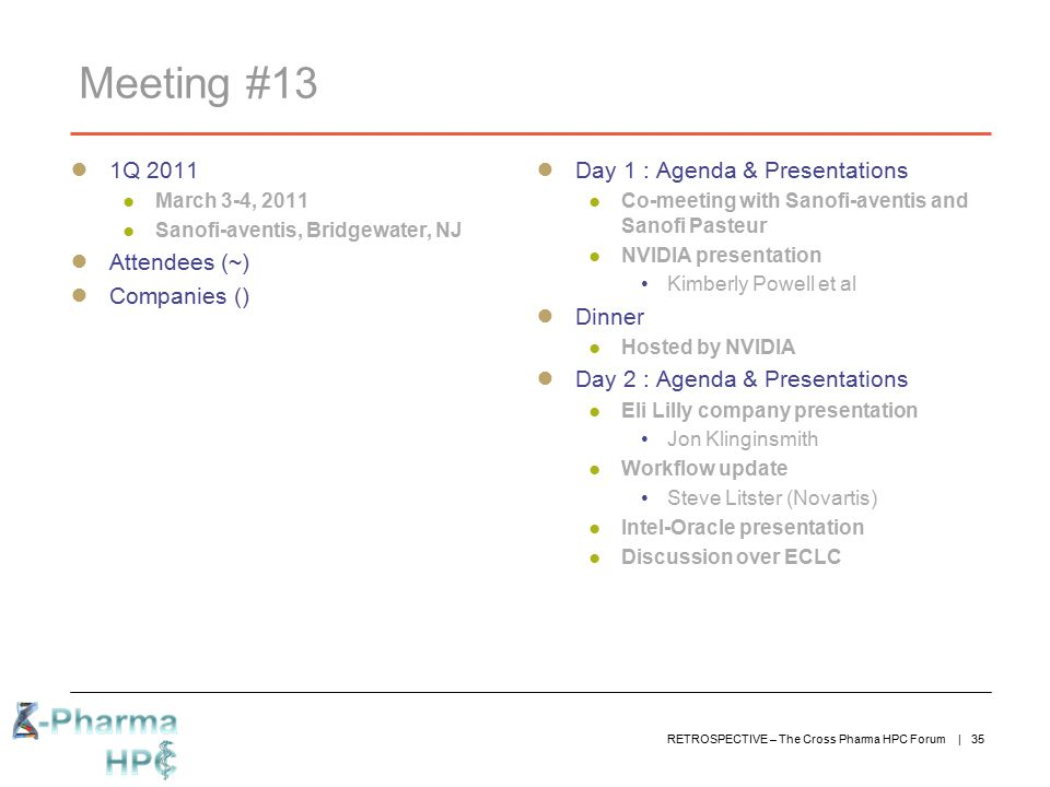 Meeting #13 1Q 2011 Attendees (~) Companies ()