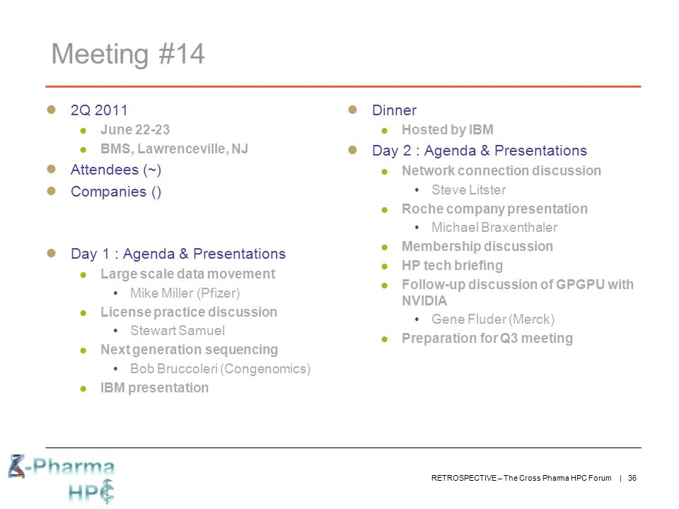 Meeting #14 2Q 2011 Attendees (~) Companies ()