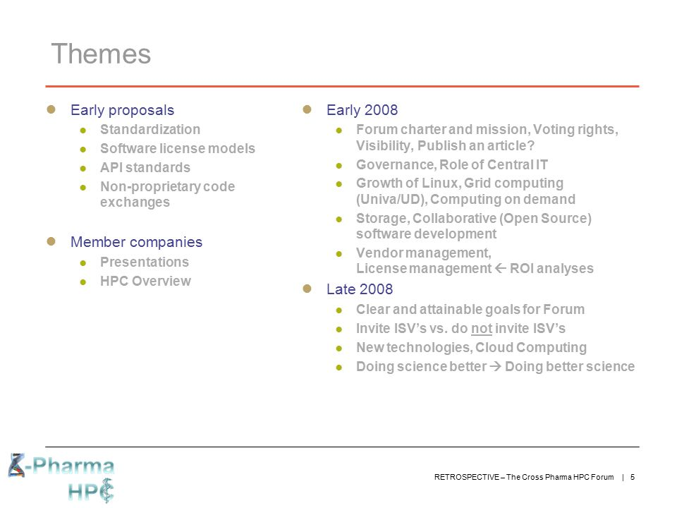Themes Early proposals Member companies Early 2008 Late 2008