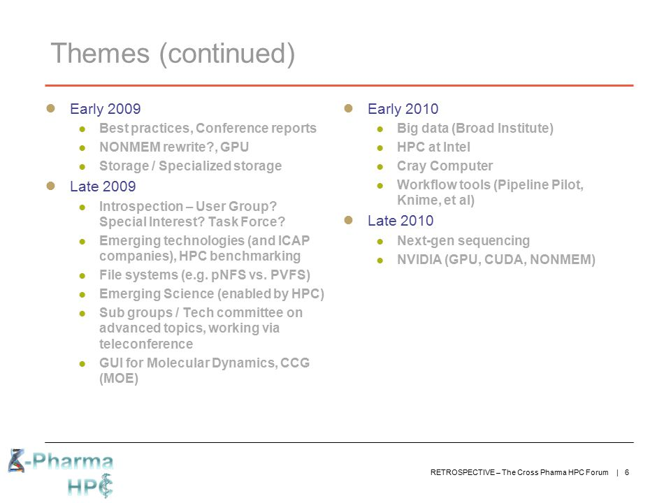 Themes (continued) Early 2009 Late 2009 Early 2010 Late 2010