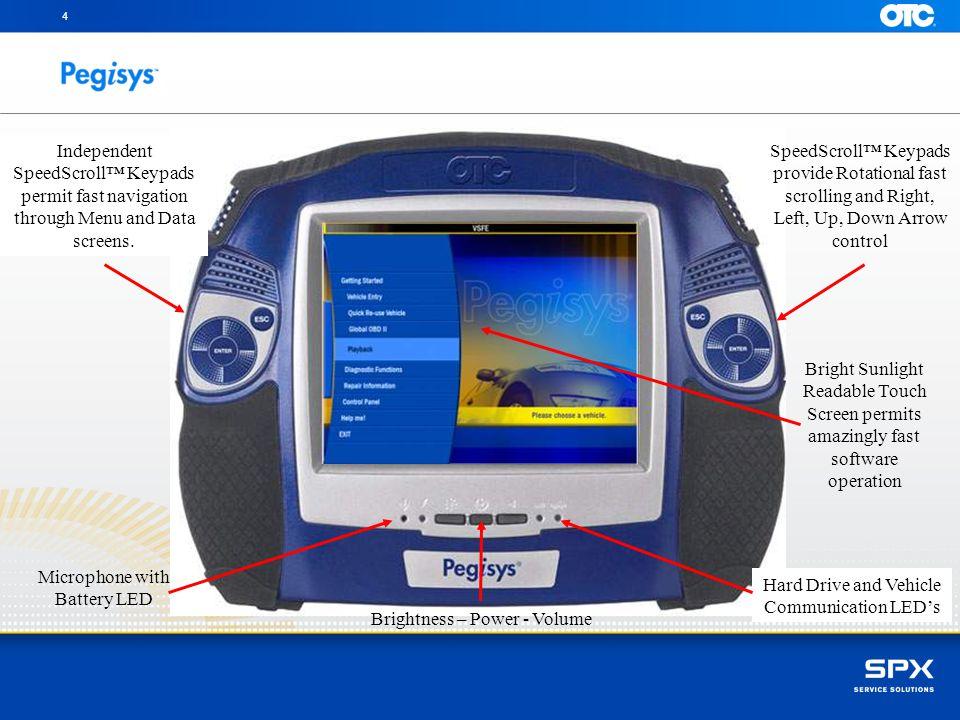 4 Independent SpeedScroll™ Keypads permit fast navigation through Menu and Data screens.