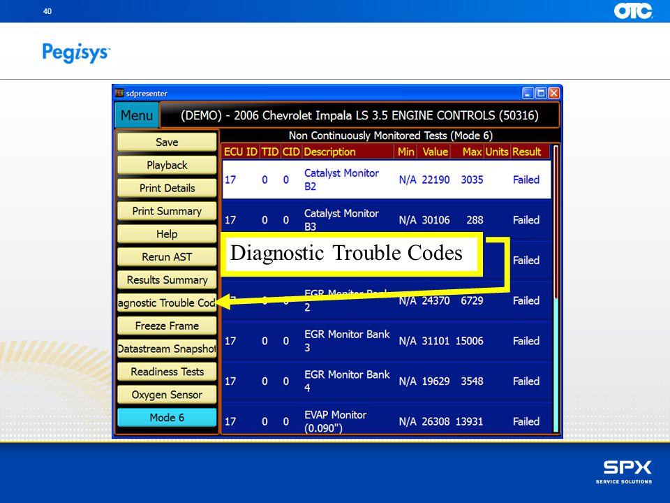 Diagnostic Trouble Codes
