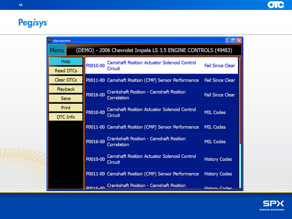 All available Diagnostic Trouble Codes are displayed on a large screen