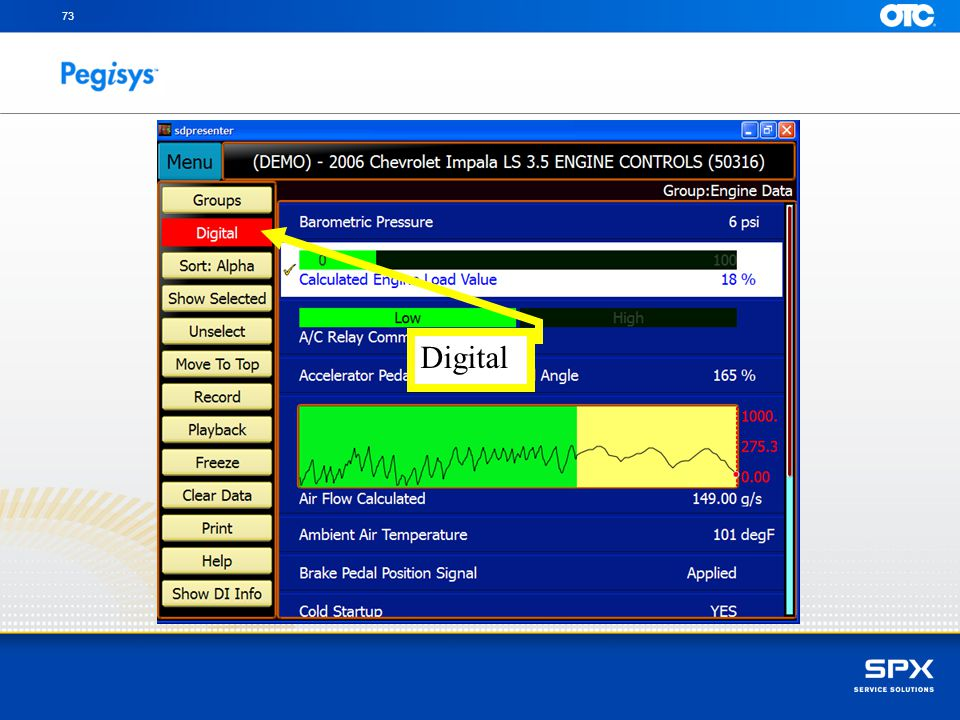 73 Digital. The PID you highlighted is now displayed as a Bar Graph.