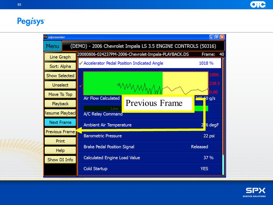 83 Previous Frame SpeedScroll to Previous Frame button and press Enter to review the past frame