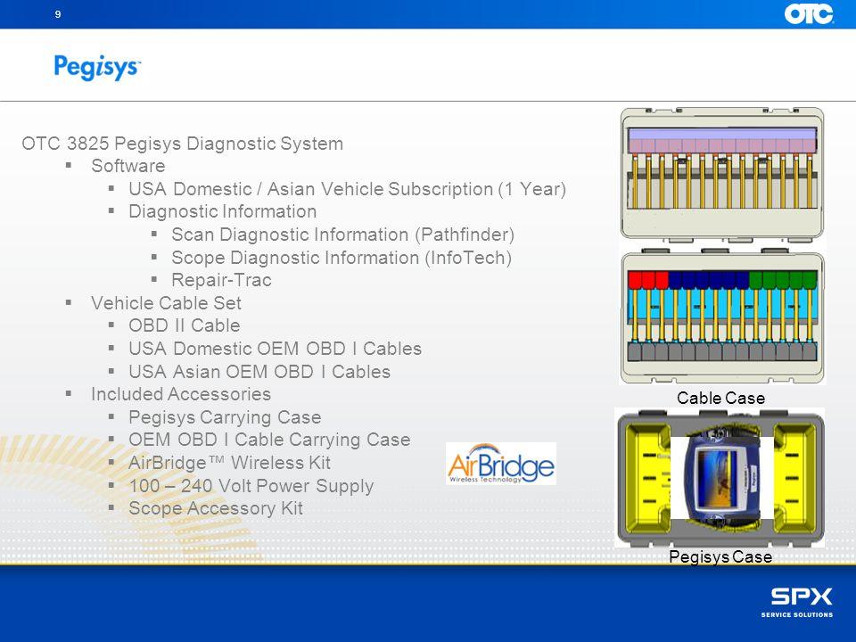 OTC 3825 Pegisys Diagnostic System Software