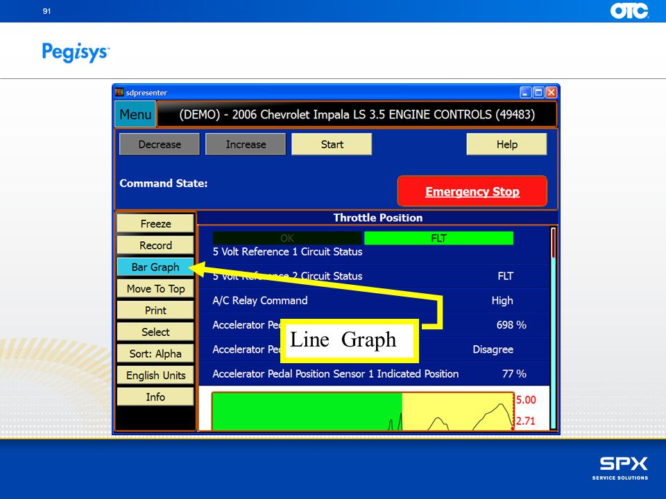 91 To graph a PID SpeedScroll down to the desired data item and press the Line Graph button.