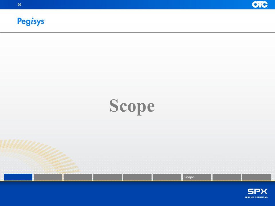 99 Scope Scope Scope