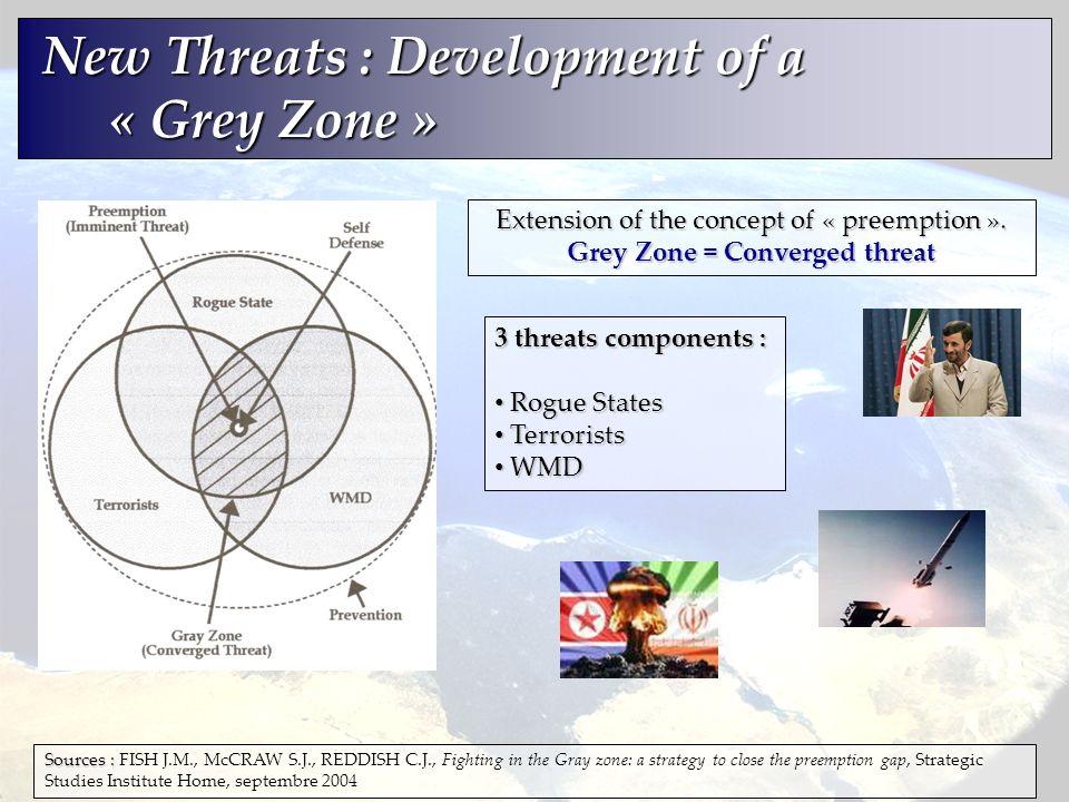 Grey Zone = Converged threat