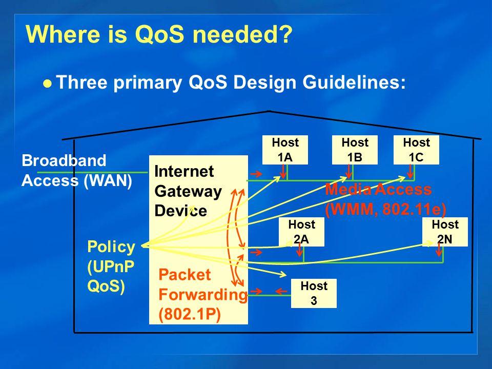Where is QoS needed Three primary QoS Design Guidelines: