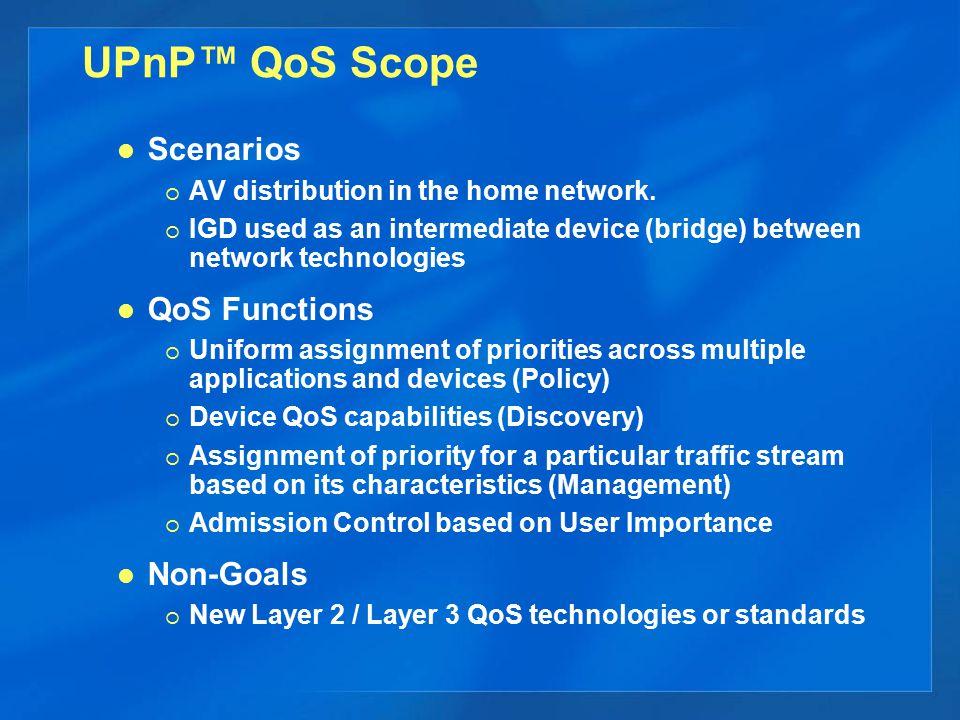 UPnP™ QoS Scope Scenarios QoS Functions Non-Goals