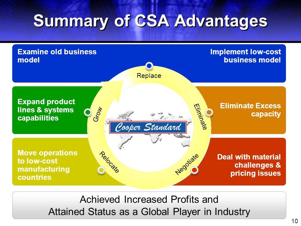 Summary of CSA Advantages