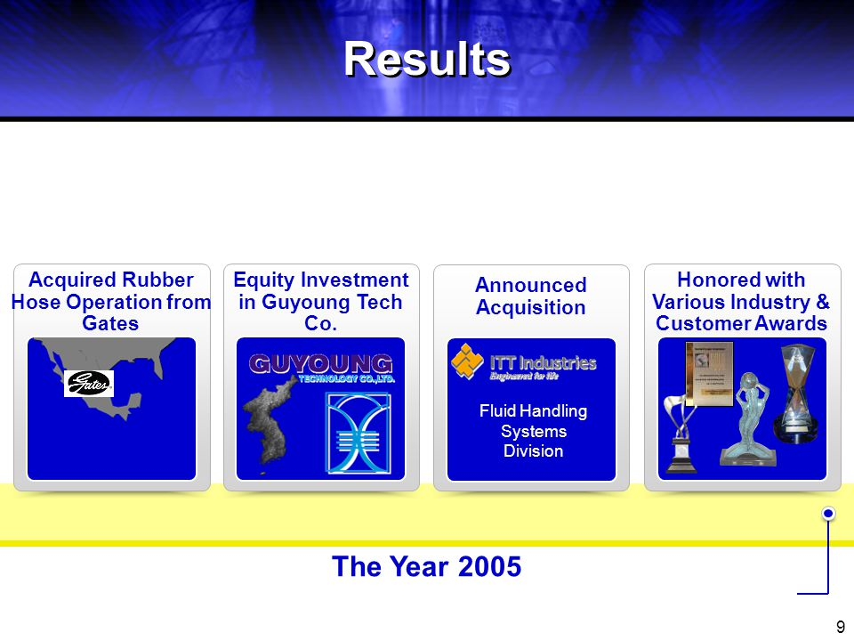 Results The Year 2005 Acquired Rubber Hose Operation from Gates