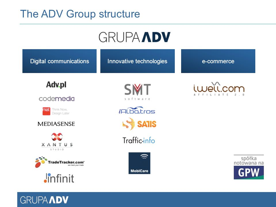 The ADV Group structure
