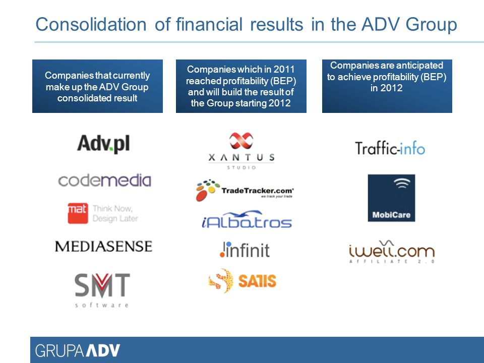 Consolidation of financial results in the ADV Group
