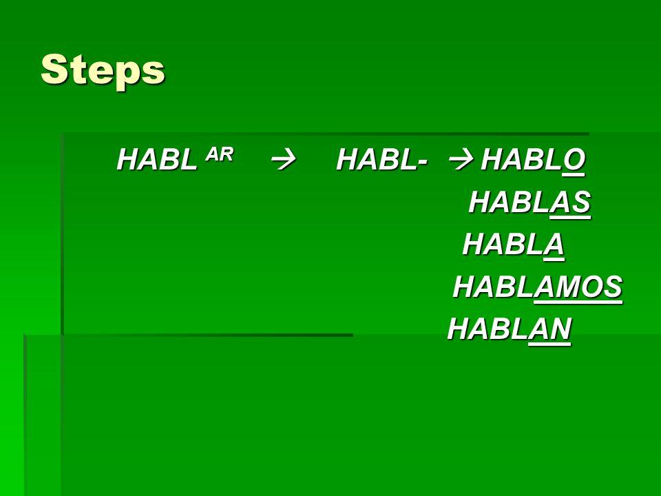 Steps HABL AR  HABL-  HABLO HABLAS HABLA HABLAMOS HABLAN