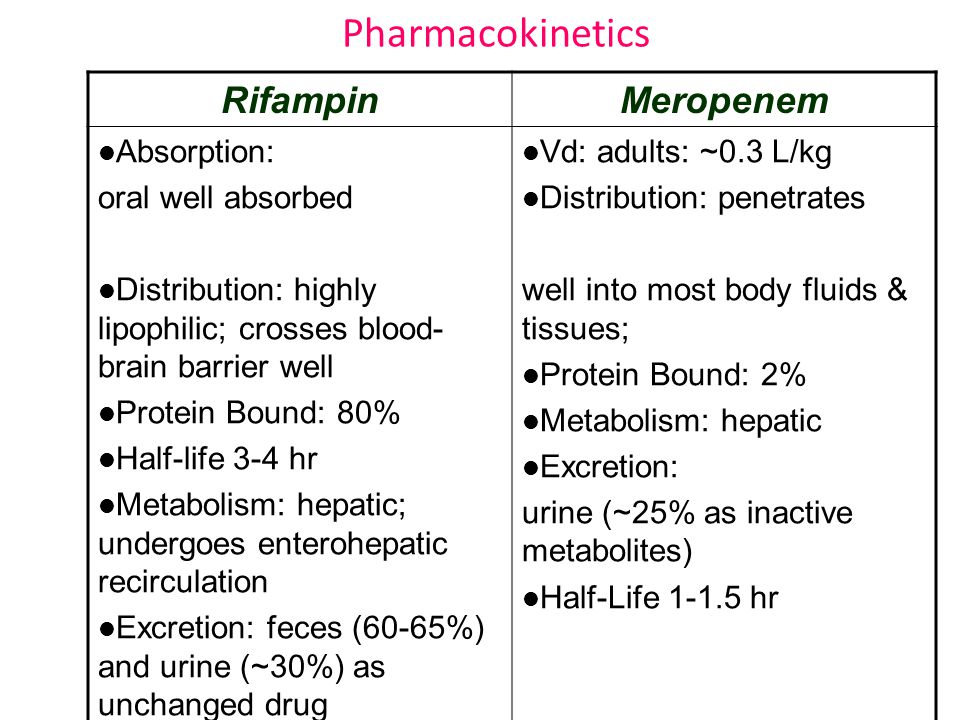 Pharmacokinetics Rifampin Meropenem Absorption: oral well absorbed