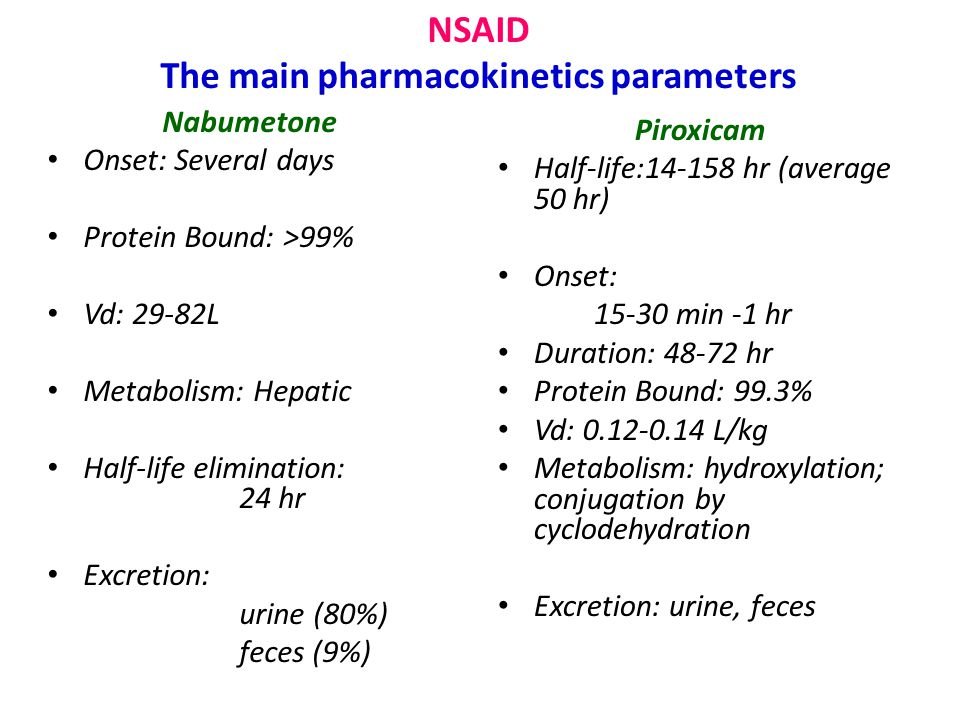 NSAID The main pharmacokinetics parameters