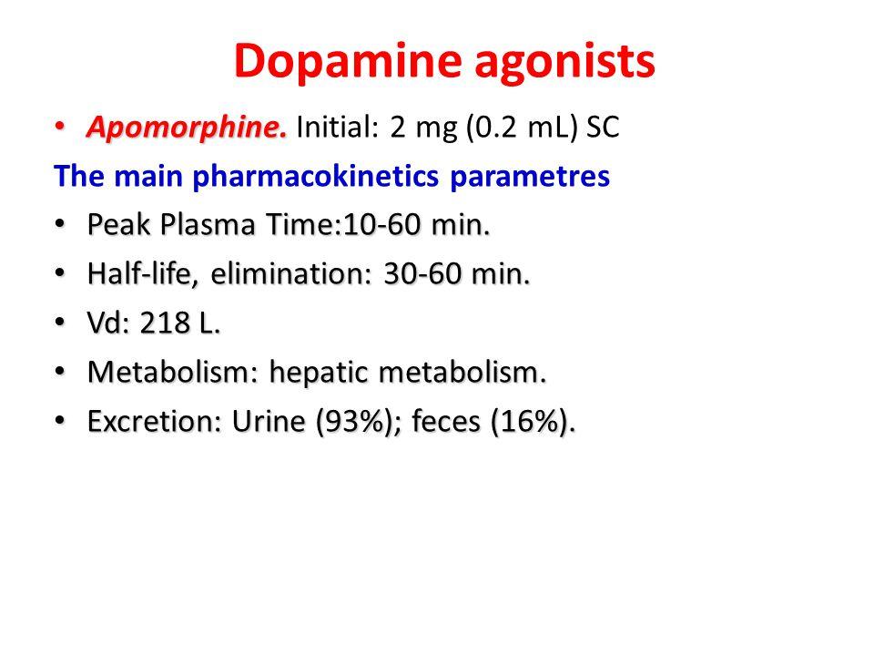 Dopamine agonists Apomorphine. Initial: 2 mg (0.2 mL) SC