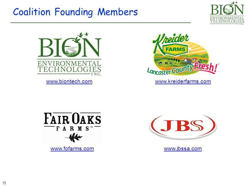 Coalition Founding Members