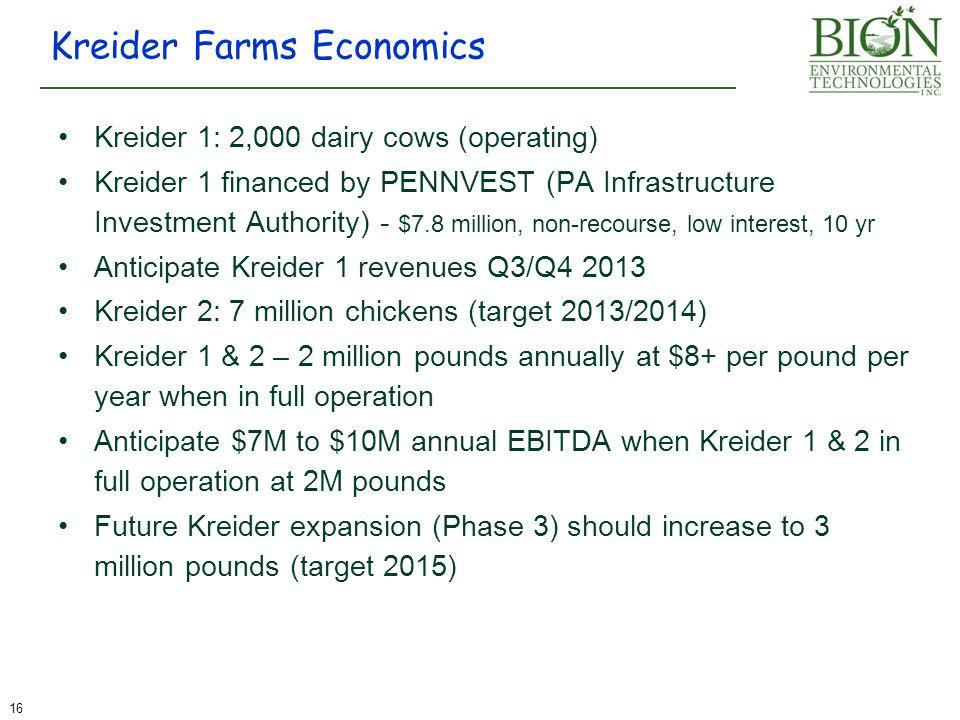 Kreider Farms Economics