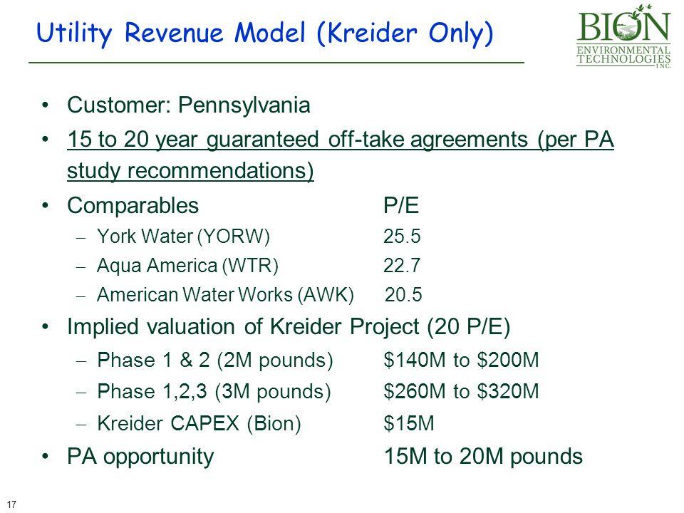 Utility Revenue Model (Kreider Only)