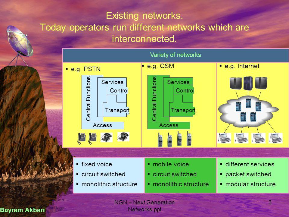 Operators' Motivation Deployment of Next Generation Network