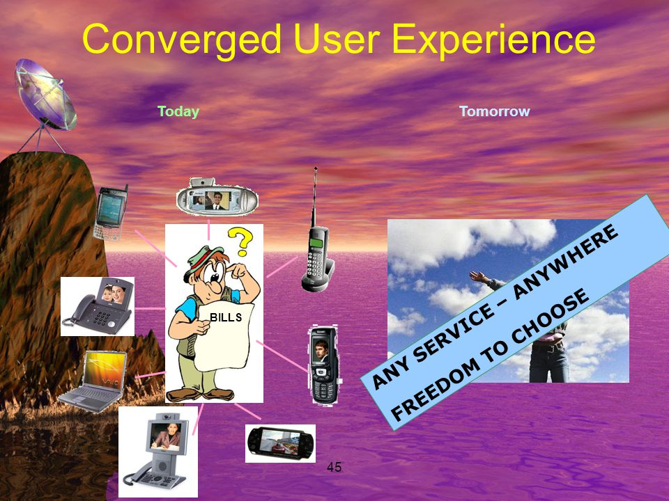 Converged Network Overview