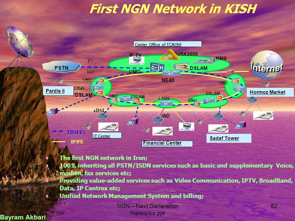 NGN WORLDWIDE ARCHITECTURE