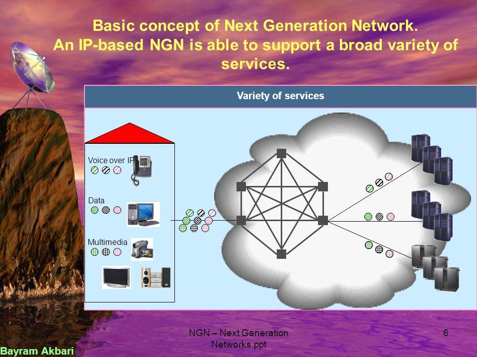 characteristics of telecommunication services