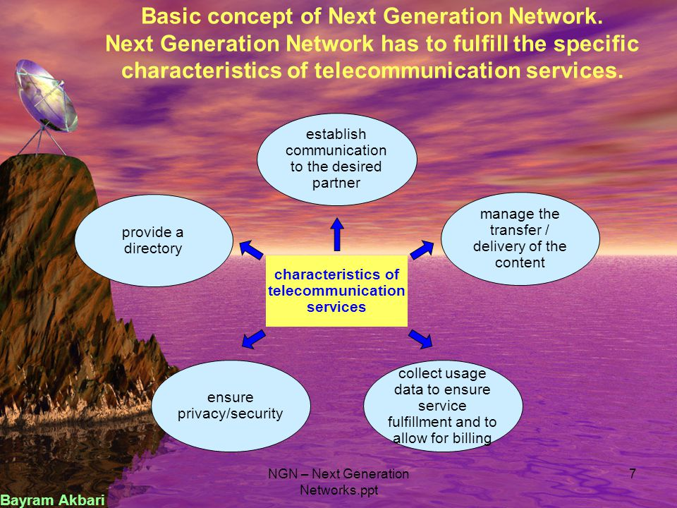 Network control and management