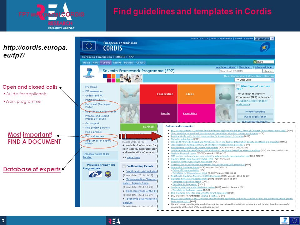 Find guidelines and templates in Cordis