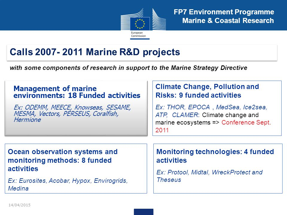 Calls 2007- 2011 Marine R&D projects