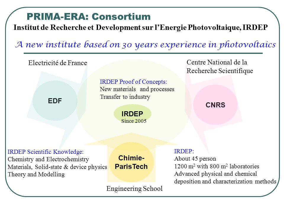 PRIMA-ERA: Consortium