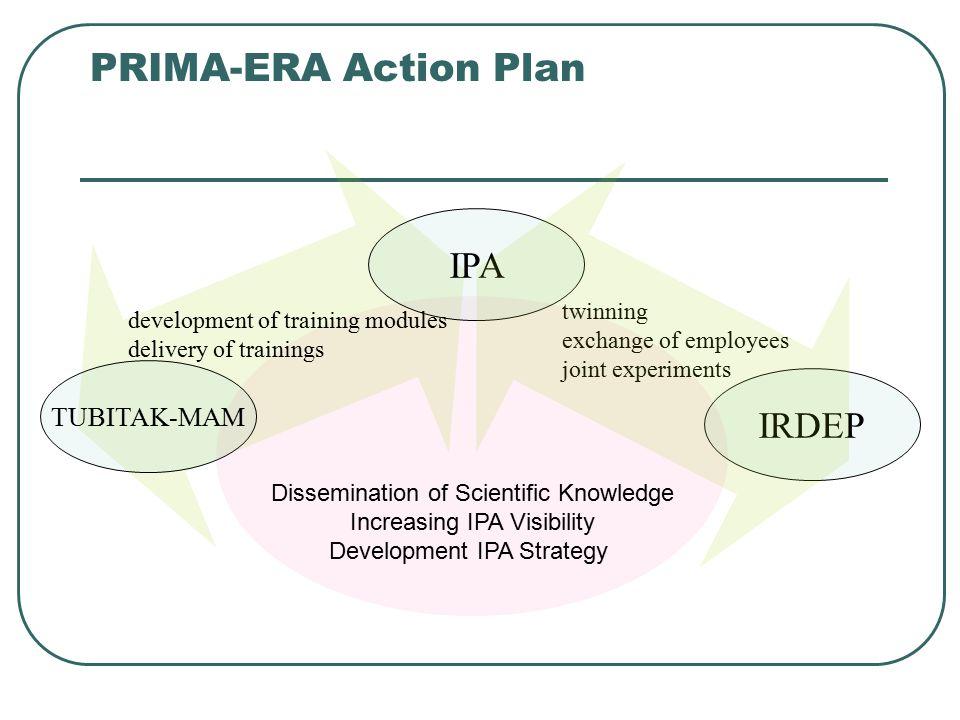 PRIMA-ERA Action Plan IPA IRDEP TUBITAK-MAM twinning