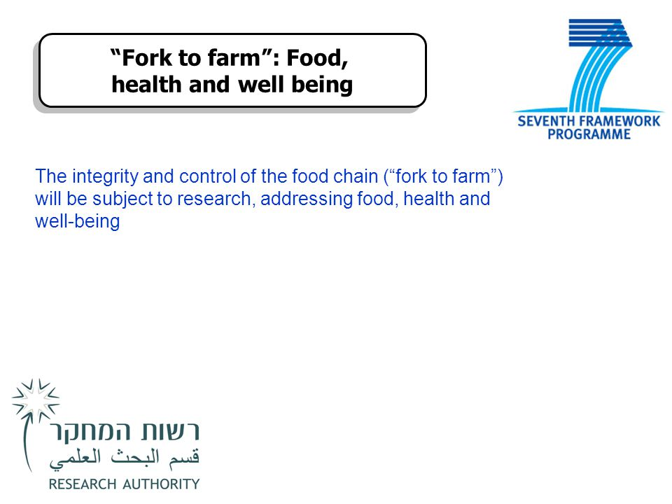 Fork to farm : Food, health and well being