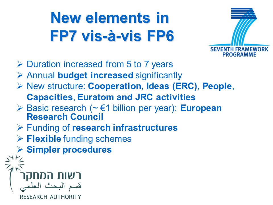 New elements in FP7 vis-à-vis FP6