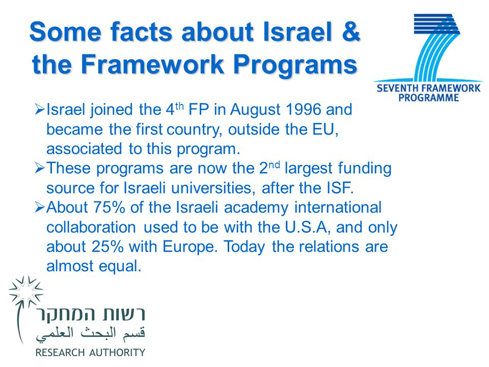 Some facts about Israel & the Framework Programs