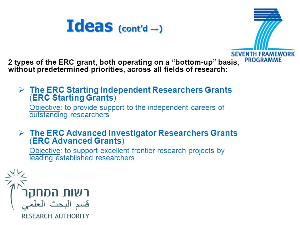 Ideas (cont'd →) 2 types of the ERC grant, both operating on a bottom-up basis, without predetermined priorities, across all fields of research: