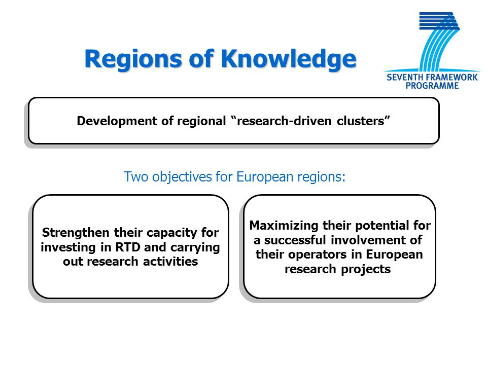 Regions of Knowledge Two objectives for European regions: