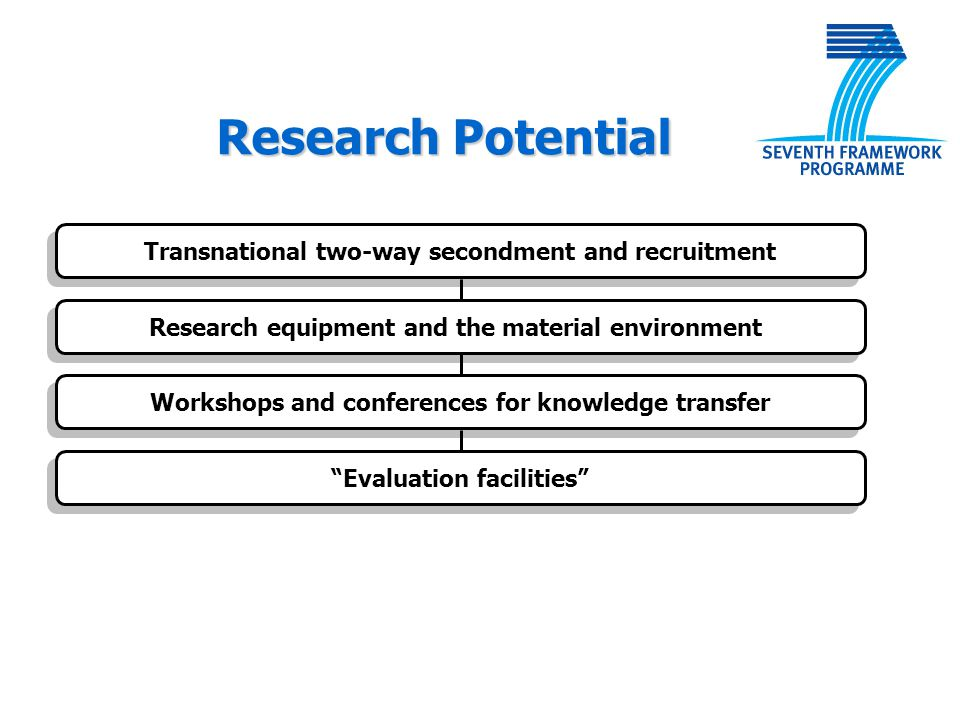 Research Potential Transnational two-way secondment and recruitment