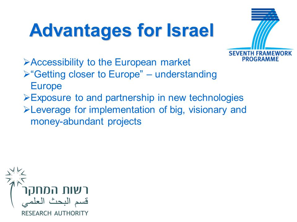 Advantages for Israel Accessibility to the European market