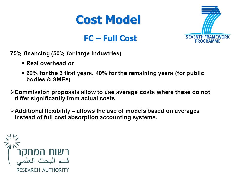 Cost Model FC – Full Cost 75% financing (50% for large industries)