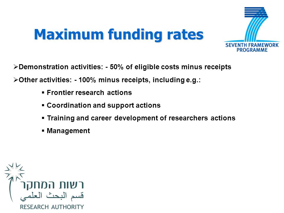 Maximum funding rates Demonstration activities: - 50% of eligible costs minus receipts. Other activities: - 100% minus receipts, including e.g.:
